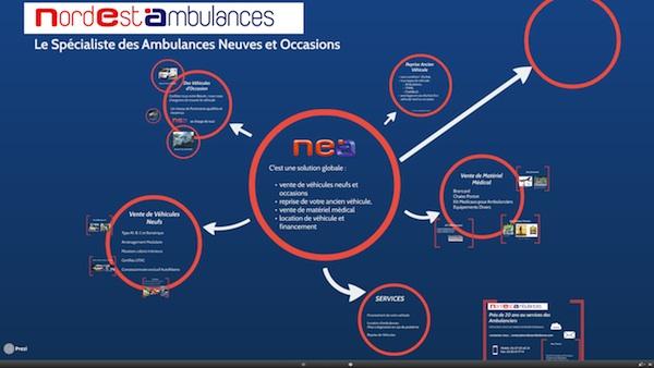 Presentation services de Nord Est Ambulances